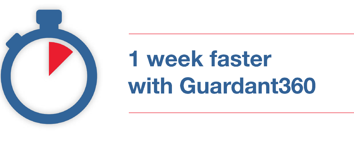 1 week faster with Guardant360